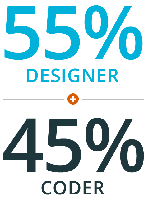 55% Designer and 45% coder